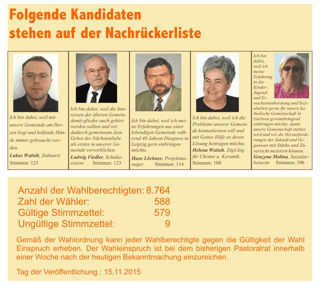 wahl2015-3
